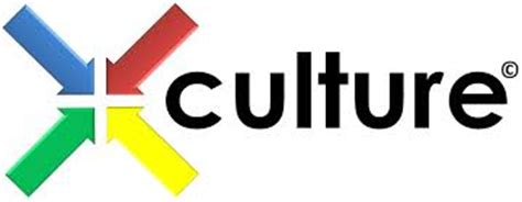 Cross cultural communication in business essay